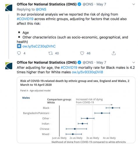 screenshot of the ONS tweeted figures