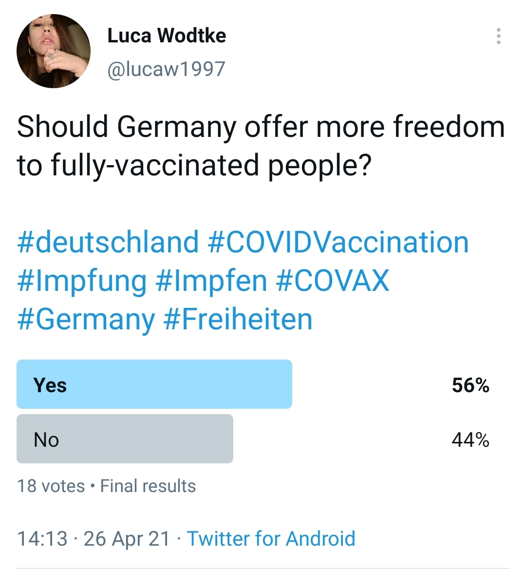 A questionnaire on Twitter showing that 56% voted that fully-vaccinated poeple should receive more freedom